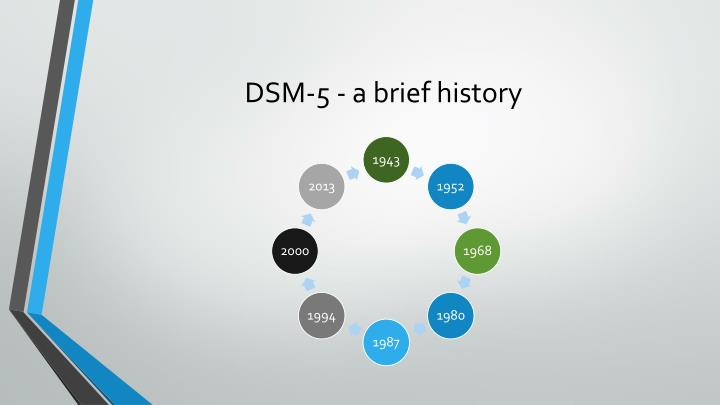 Dsm 5 a brief history