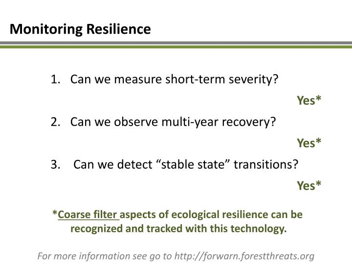 Monitoring Resilience