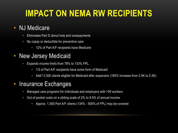 Impact on nema rw recipients