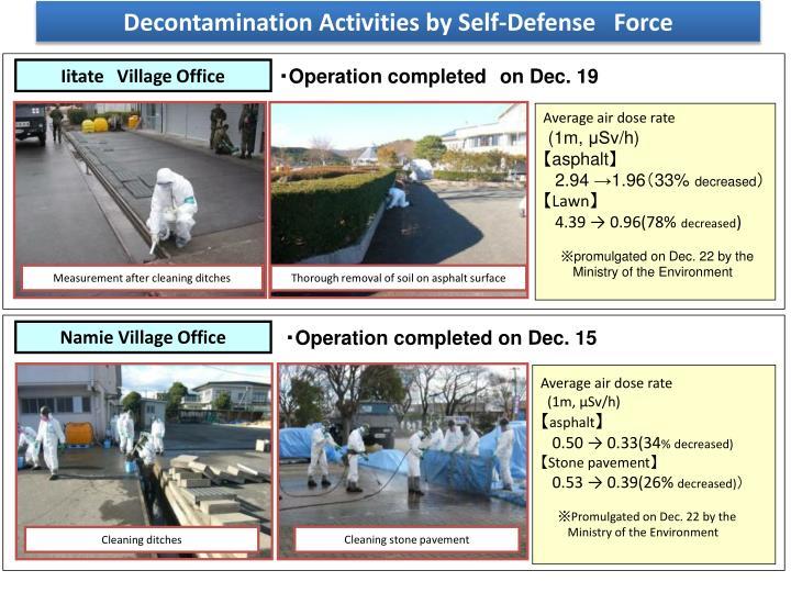 Decontamination Activities by Self-Defense