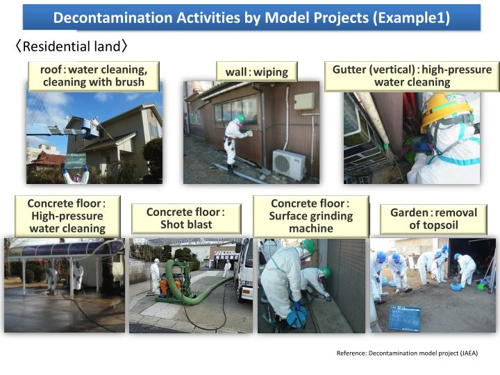 Decontamination Activities by Model Projects (Example1)
