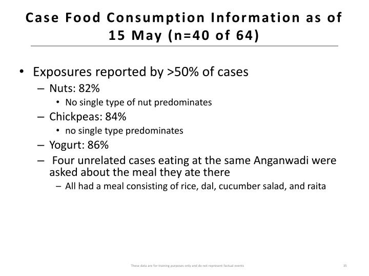 Case Food Consumption Information as of
