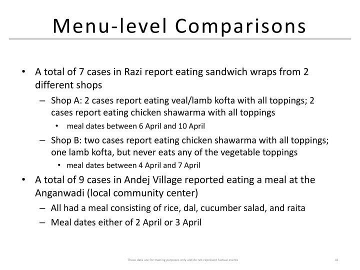 Menu-level Comparisons