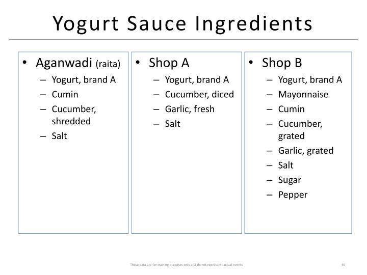 Yogurt Sauce Ingredients