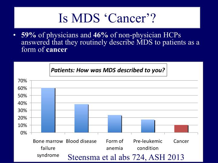 Is MDS 'Cancer'?