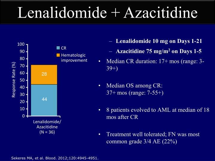 Lenalidomide + Azacitidine