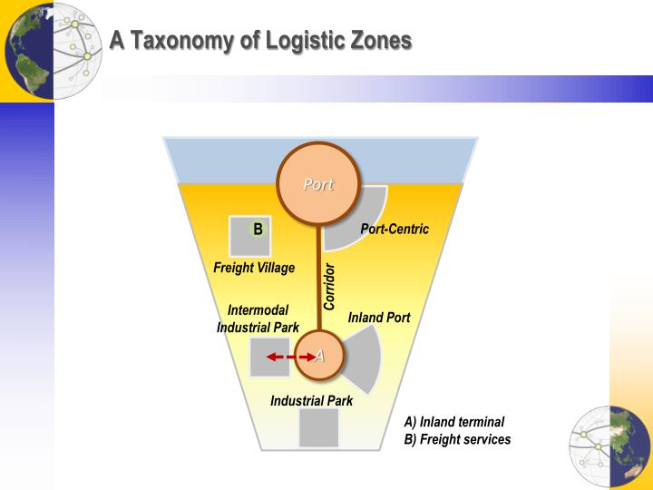 A Taxonomy of Logistic Zones