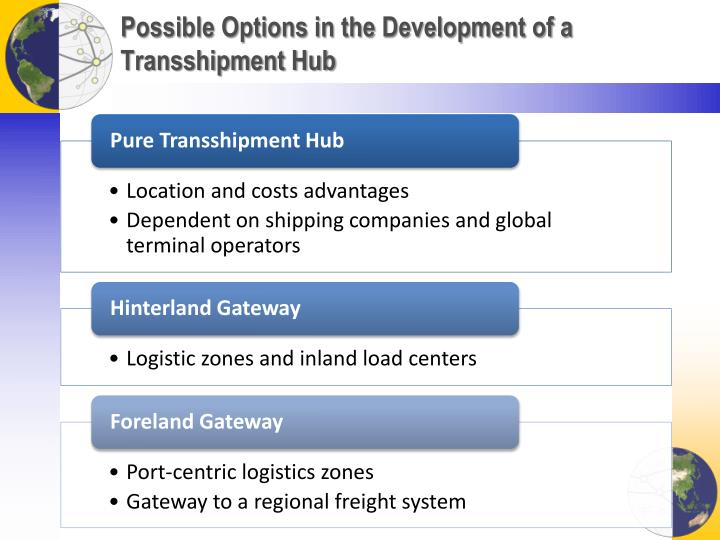 Possible Options in the Development of a Transshipment Hub