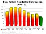 fatal falls in residential construction 2003 2011