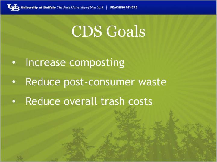 CDS Goals