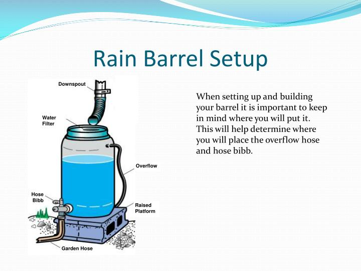 Ppt Water Conservation Powerpoint Presentation Id 1559839