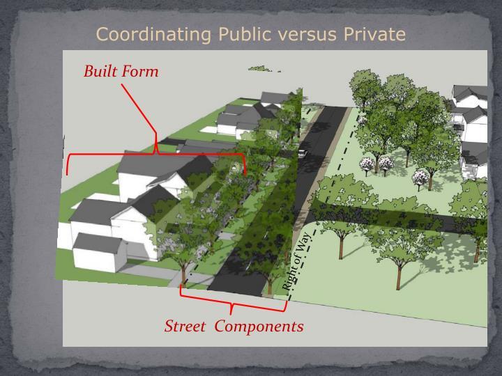Coordinating Public versus Private