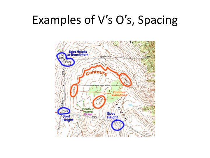 Examples of V's O's, Spacing
