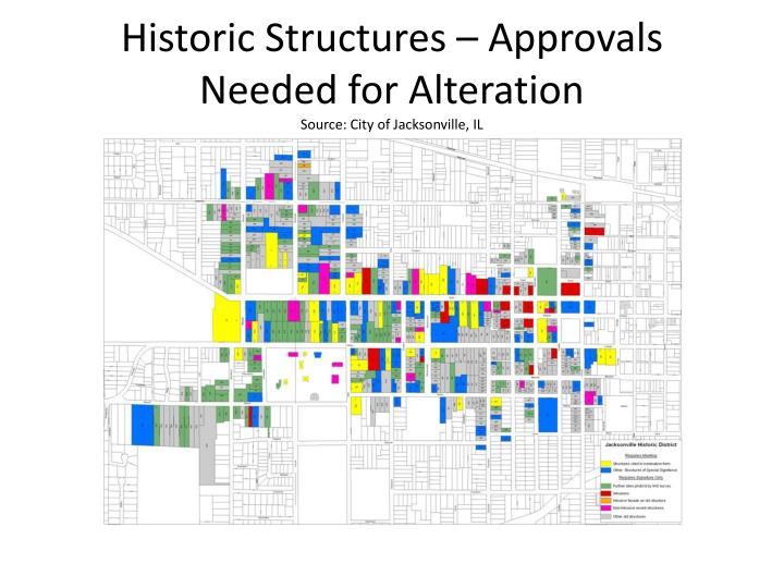 Historic Structures – Approvals Needed for Alteration