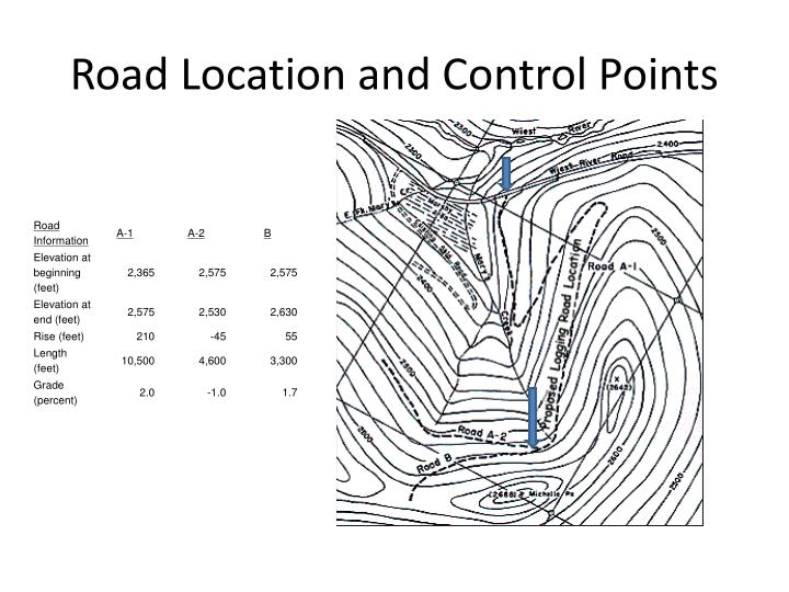 Road Location and Control Points