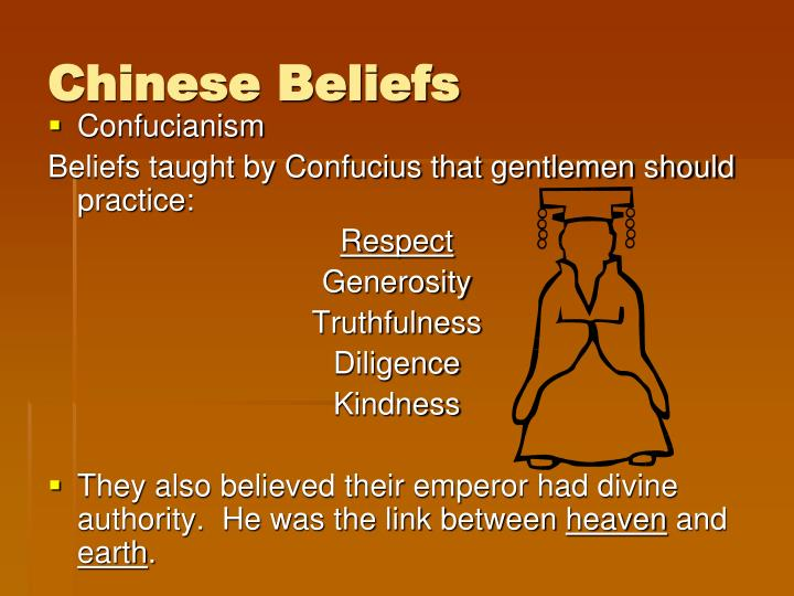 Chinese Beliefs