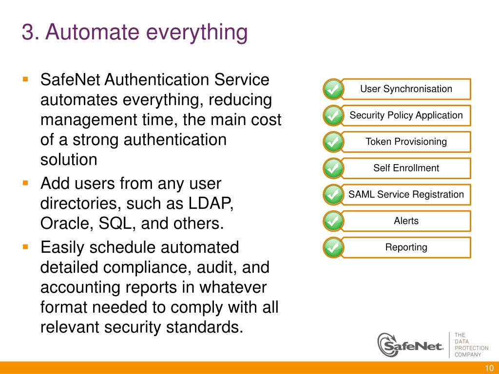 PPT - SafeNet Authentication Service for Secure Employee