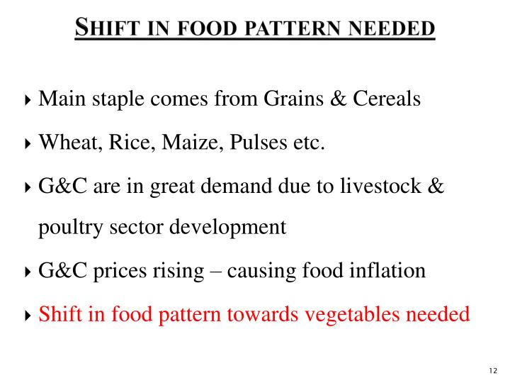 Shift in food pattern needed