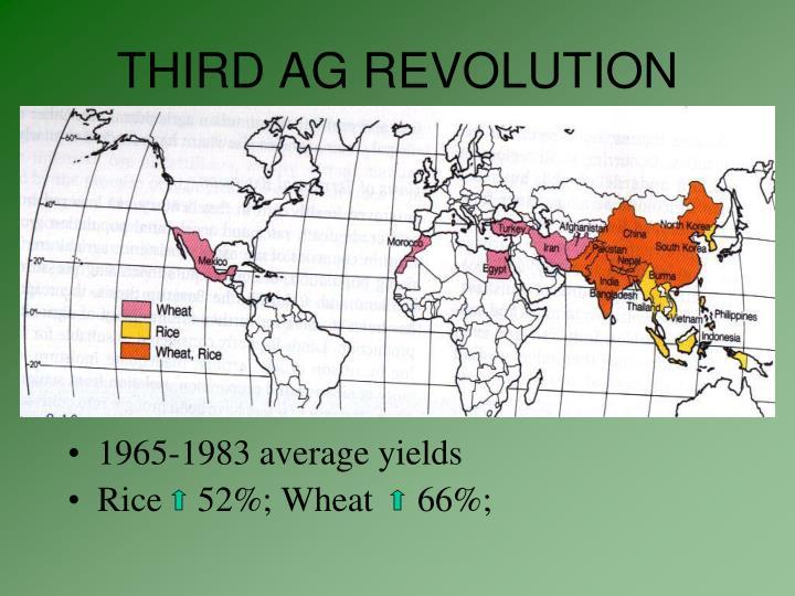THIRD AG REVOLUTION
