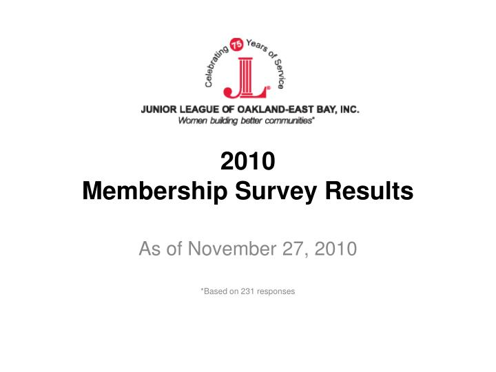 2010 membership survey results n.