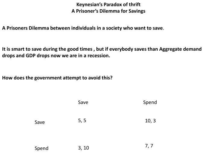 Keynesian's Paradox of thrift