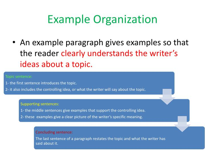 11 sentence paragraph sample study mode The 5 paragraph essay format statementbody (paragraphs 2, 3, etc)a develops, expands, and/or supports the thesis statementb includes a topic sentence for each paragraphc includes supporting details which reinforce the topic sentenceconcluding paragrapha.