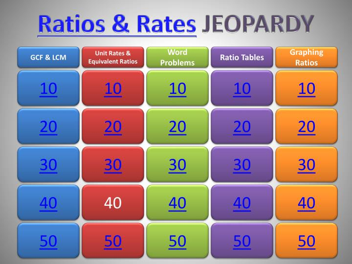 Ratios rates jeopardy