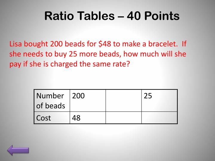 Ratio Tables – 40 Points