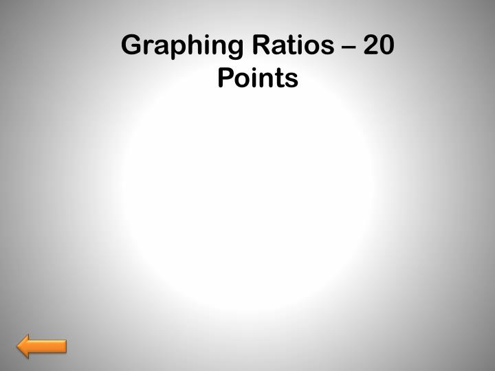 Graphing Ratios – 20 Points
