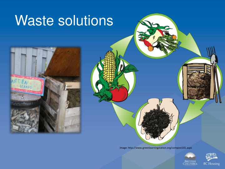 Waste solutions