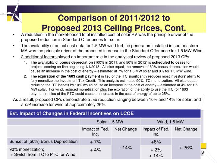 Comparison of 2011/2012 to