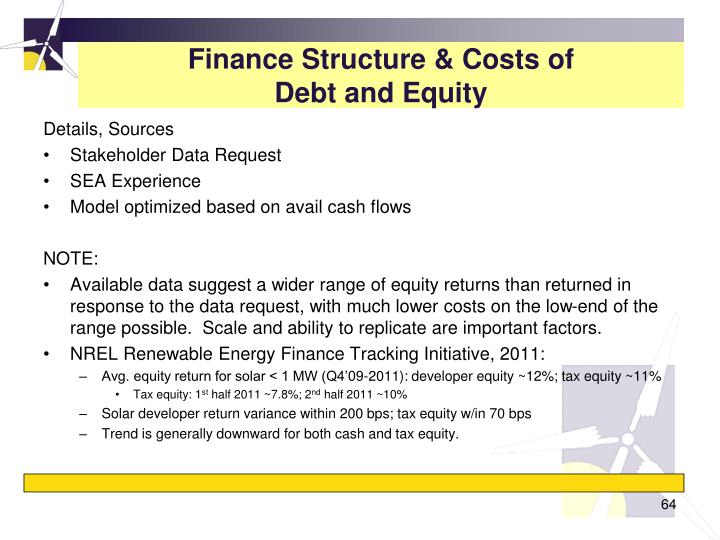 Finance Structure & Costs of
