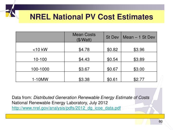 NREL National PV Cost Estimates
