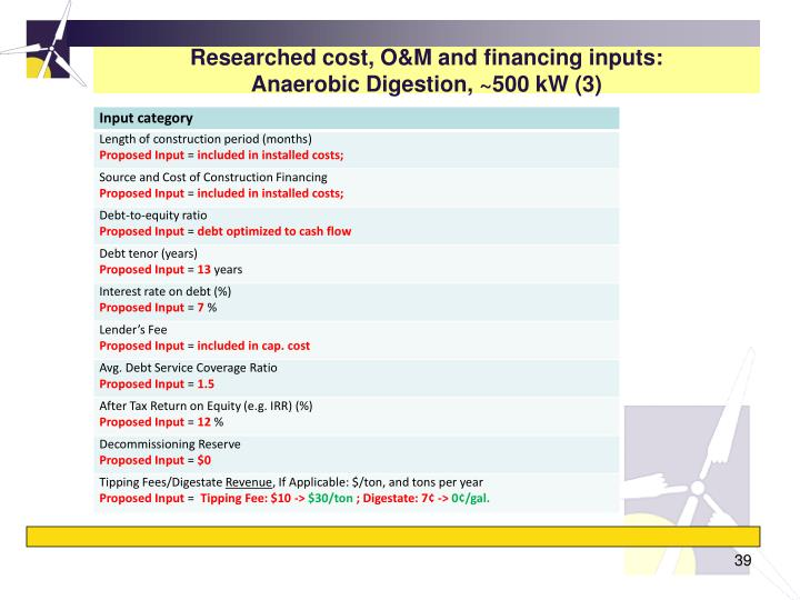 Researched cost, O&M and financing inputs: