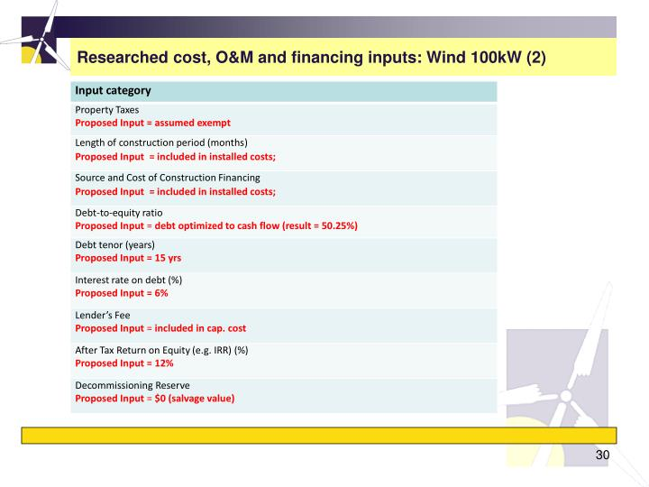 Researched cost, O&M and financing inputs: Wind 100kW (2)