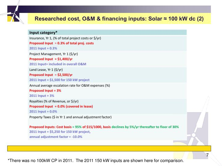 Researched cost, O&M & financing inputs: Solar ≈ 100 kW dc (2)