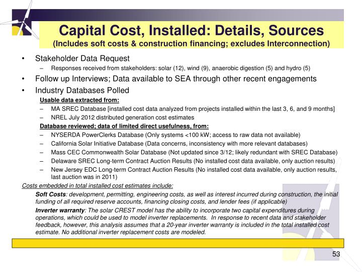 Capital Cost, Installed: Details, Sources