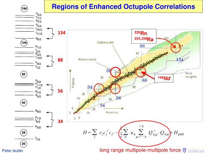 Regions of enhanced octupole correlations