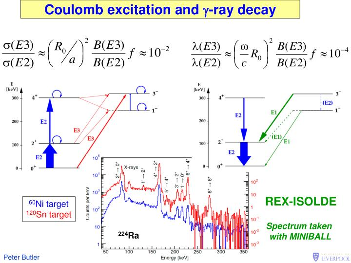 Coulomb excitation