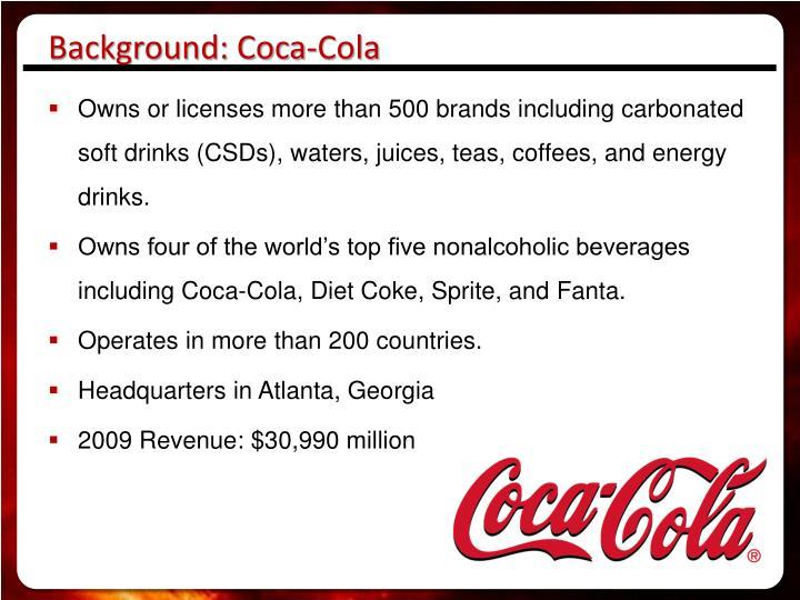 Background coca cola