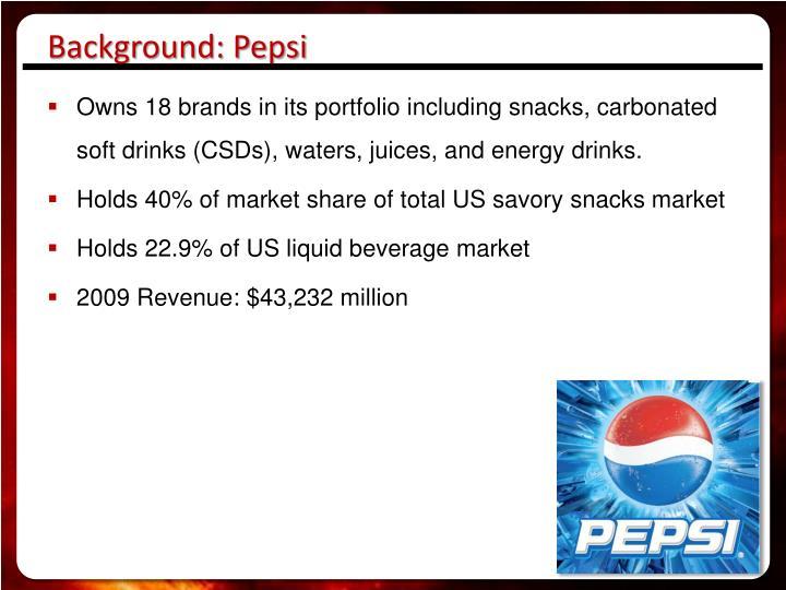 Background: Pepsi