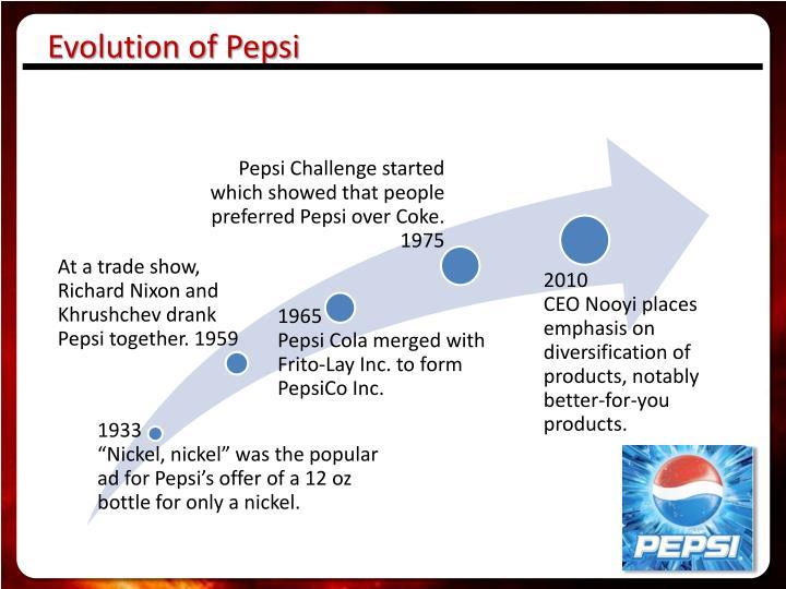 Evolution of Pepsi