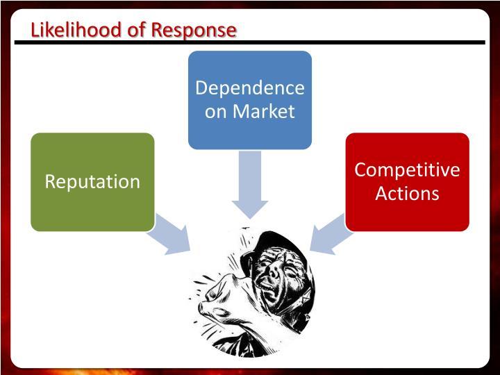 Likelihood of Response