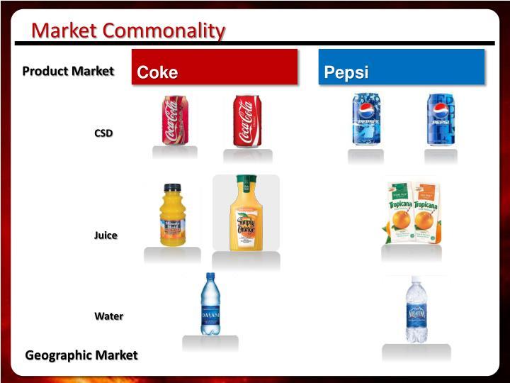 Market Commonality