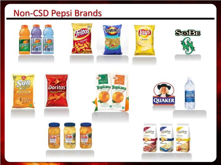 Non-CSD Pepsi Brands