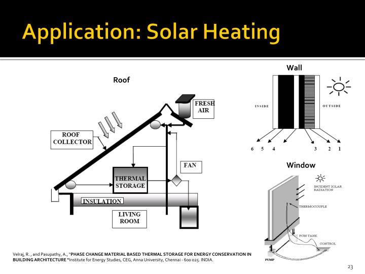 Application: Solar