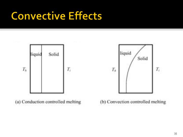Convective Effects