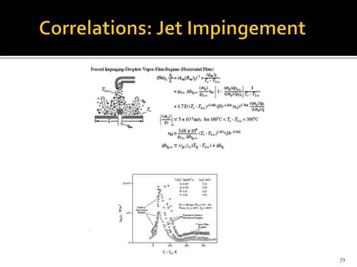 Correlations: Jet Impingement