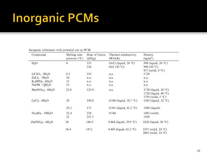 Inorganic PCMs