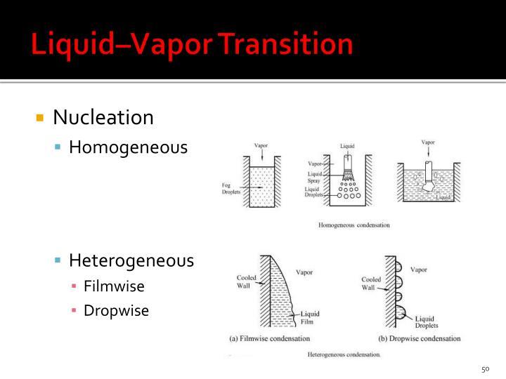 Liquid–Vapor Transition